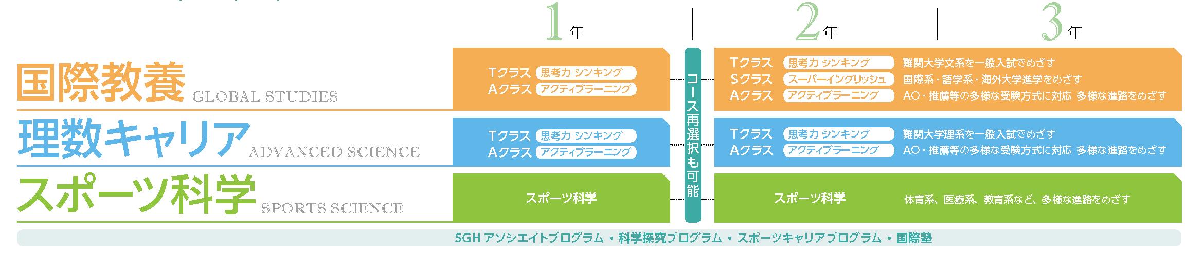 bunkyo_high_05_ページ_08.png